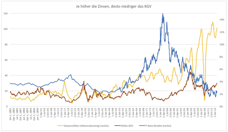 Die Schweiz scheint lange Zeit ein europäischer Sonderfall mit sehr niedriger Die Inflation – im dritten deutlich höher als der Sparkontozins. Noch.