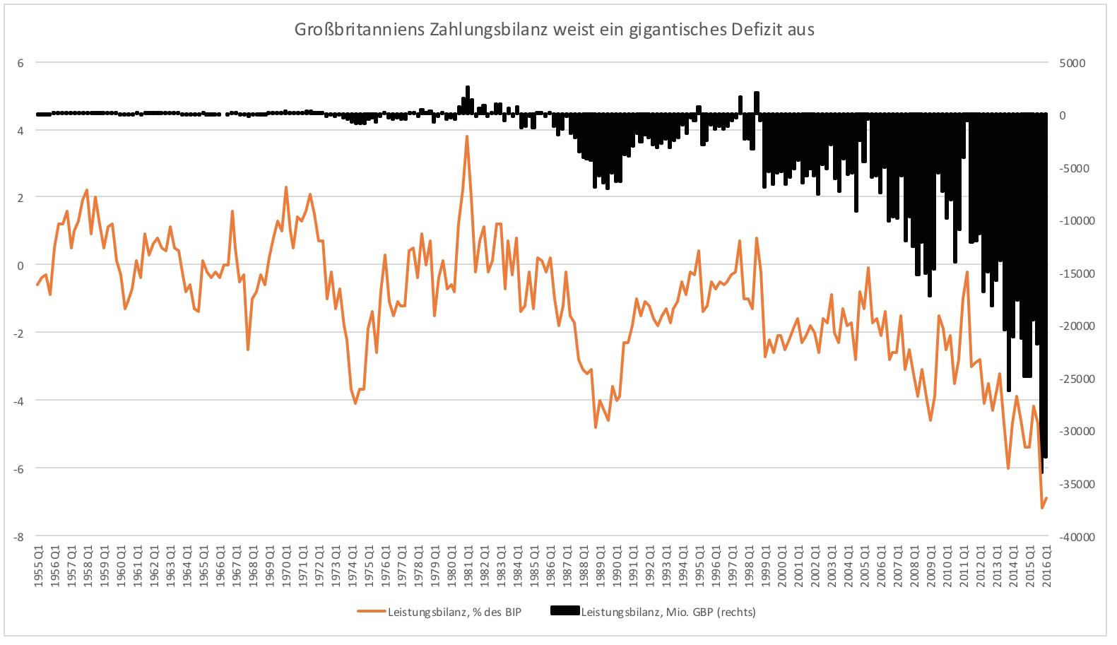Umrechnung Britische Pfund in Euro Sie haben derzeit die Ausgangswährung Britische Pfund und die Zielwährung Euro mit einem Betrag von 1 Britische Pfund ausgewählt.