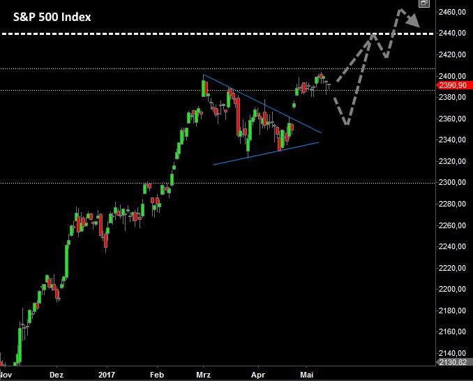 Wirtschaft - Aktien New York Ausblick: Freundlich erwartet - S&P und Nasdaq auf Rekordjagd